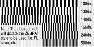 PITCH AND LENGTH