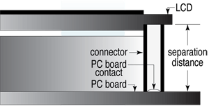 CONNECTOR HEIGHT