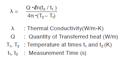 Test Method of Thermal Conductivity by ASTM D2326 equivalent Principle