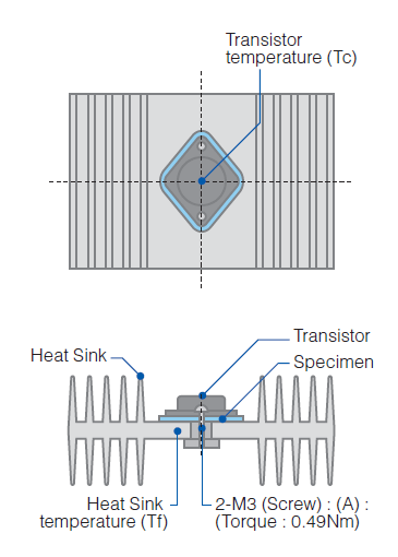 Test Method for Thermal Resistance by Fujipoly Original