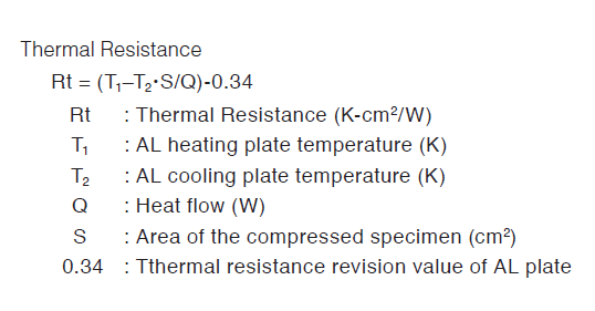 by ASTM D5470 modified Thermal Resistance