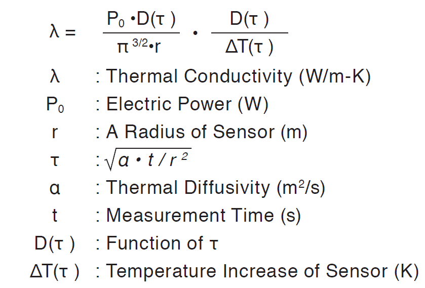 Test Method of Thermal Conductivity by ISO / CD 22007-2 Principle