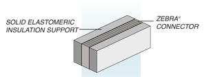 Solid and Sponge Self Supported Connectors