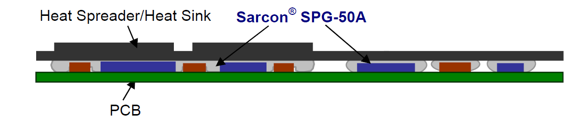 SARCON® SPG-50A Description