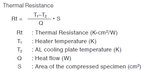Test Method of Thermal Resistance by ASTM D5470 equivalent Principle